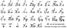 Cyrillic Handwriting