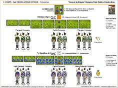 Afbeeldingsresultaat voor david c. Waterloo 1815, Hundred Days, Empire, Napoleonic Wars, Board Games, Battle, Army, Education, Hobbies
