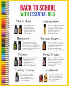 With all the back to school prep, it's easy to forget some of the biggest essentials- essential oils! We literally use our oils for everything in our house, and we have even kicked our oil use in high gear this week as my oldest gets ready to start kindergarten on Friday. We will be using all of these this week for sure and my kids take the supplements every day. #doterra #essentialoils #oilylove #anessentiallife #healthyliving #healthyfamily #healthykids #backtoschool