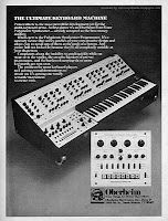 Retro Synth Ads