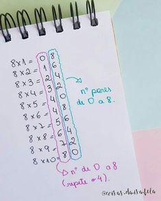 Regrann from Nossas Coisas.bela - Macete da tabuada do Muito simples, . Lettering Tutorial, Multiplication Tricks, Math Magic, School Study Tips, School Notes, Math For Kids, Study Notes, Kids Education, Teaching Math