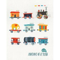 Oopsy Daisy - Anatomy Of A Train Canvas Wall Art 14x18, Irene Chan