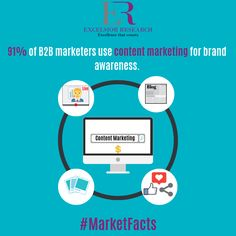 """B2B content marketers prefer content marketing for Brand Awareness"" #marketfacts #excelsiorresearch #b2b #b2bmarketing #b2bsales #b2bmarketers #b2bnetworking #contentmarketing #brandawareness #b2bmarketplace #b2bmarketing19"
