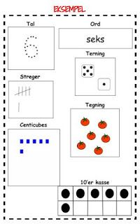 Ideer til indskolingen: Matematik Algebra, Sange, Preschool, Positivity, Teaching, Education, Math, Danish Language, Grammar