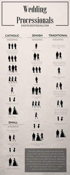 Wedding Processional Order: 4 Ideas And Rules | Wedding ...