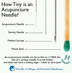 Worried about trying acupuncture because you have a fear of needles?? See how fine an acupuncture needle really is…some people actually compare the width to that of a single horse hair! Learn the facts and check out this article too: Top 10 Reasons Why People Don't Get Acupuncture (and Why They Should)  I think we have pinned this before but the graphic is even better this time