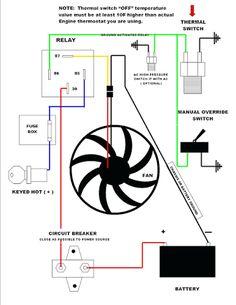 9 Hindu ideas   water heater thermostat, egg incubator, incubatorPinterest