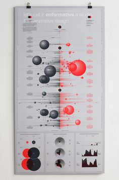 skype visualization poster by onformative, via Flickr