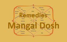 40 Best #Mangal #Dosha :--- images in 2018   Horoscopes