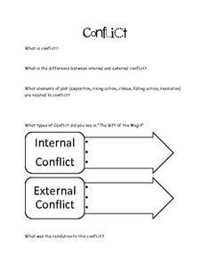 What Type of Conflict Worksheet   Englishlinx.com Board   Pinterest ...