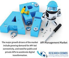 Application Programming Interface management market size USD billion by at a Compound Annual Growth Rate (CAGR) of during the forecast period. View in detail
