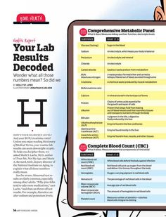 ** Normal Lab Values - Excellent summary chart when values are abnormal