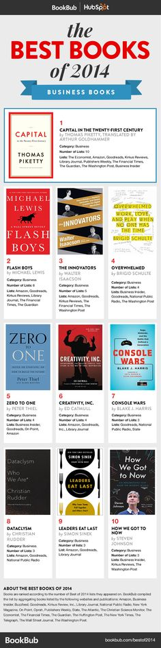 Discover the best business books of 2014 in this infographic from @bookbub & @HubSpot