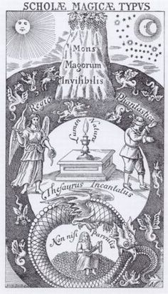 Scholae Magicae Typus (1651, from 'Lumen de lumine, or, A new magicall light' by Thomas Vaughan)