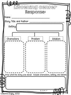 LISTENING CENTER RESPONSE ~ THINKING MAPS - TeachersPayTeachers.com #thingingmaps #firstgrade #commoncore