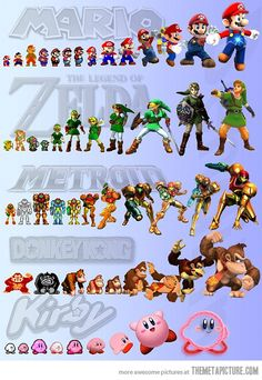 The evolution of Nintendo heroes