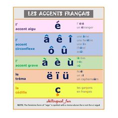 Learn French Videos Colors French Videos For Kids Spanish Basic French Words, French Phrases, How To Speak French, Learn French, Learn English, Free French Lessons, French Language Lessons, French Language Learning, German Language