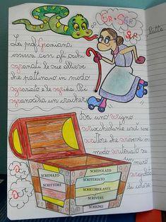 Interactive Notebooks, Poems, 1, Bullet Journal, Classroom, Education, School, Christian, Ideas Para