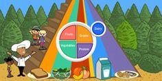 Kids' Nutrition Games- Play Free Food Pyramid Games, Kids' Healthy Games, Word Puzzles, Food Pyramid Education, Healthy Nutrition Games