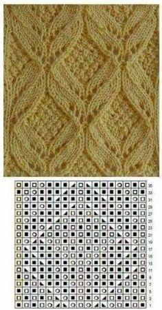 Crochet Socks Free Pattern Lace 49 Ideas Crochet Socks Free Patter… – Awesome Knitting Ideas and Newest Knitting Models Lace Knitting Stitches, Lace Knitting Patterns, Knitting Charts, Easy Knitting, Knitting Designs, Knitting Socks, Stitch Patterns, Knitting Machine, Crochet Baby Socks