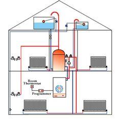 Pin By Hamsa Enviro Energy Solution On Solar Water Heating