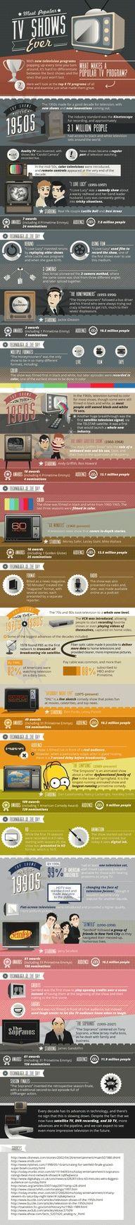 TV shows ever #infographic #infografia