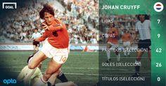 GFX INFO Lionel Messi 28 Years
