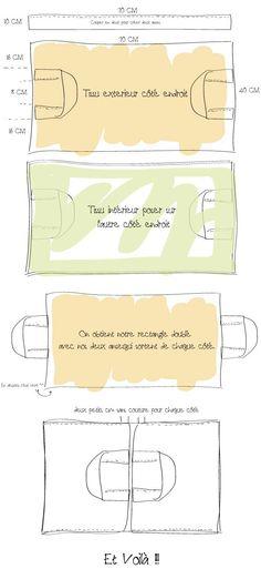 DIY Le tuto du sac à tarte. (http://damadama.canalblog.com/archives/2013/02/15/26416779.html)