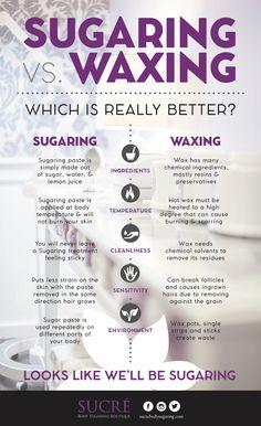 5 All-Natural Makeup Removers - Beauty Bets Sugaring Hair Removal, Hair Removal Diy, Removal Tool, Natural Makeup Remover, All Natural Makeup, Beauty Care, Beauty Skin, Beauty Hacks, Diy Beauty