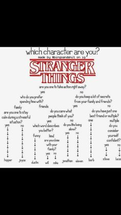 Program Golf Program Which Stranger Things character are you? I got SteveGolf Program Which Stranger Things character are you? I got Steve Stranger Things Theories, Stranger Things Quiz, Stranger Things Characters, Stranger Things Halloween, Got Characters, Stranger Things Have Happened, Stranger Things Season 3, Stranger Things Aesthetic, Which Character Are You