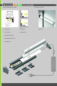 CORNER LED PROFILE angular profile, made of anodized aluminum Applications: shelves, inside wardrobes, show-cases