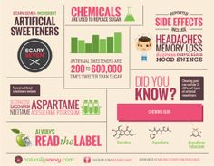 [Inforgraphic] Check out this image from @NaturallySavvy. Share to educate others on the importance of avoiding harmful ingredients like the Scary Seven and GMOs. Learn why they are dangerous, and how you can easily avoid them by taking a Naturally Savvy Get Healthy Challenge today at: