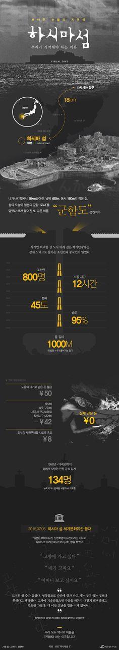 '뼈아픈 눈물의 지옥섬' 하시마섬 [인포그래픽] #hashima / #Infographic ⓒ 비주얼다이브 무단 복사·전재·재배포 금지