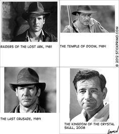 The Evolution of Indiana Jones