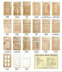 styles of kitchen cabinet doors  Kitchen Cabinet Door Styles cabinets kitchens