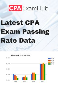 407 best cpa exam images on pinterest colleges career goals and the cpa exam final 2016 passing rate data and analysis for more help with the fandeluxe Choice Image