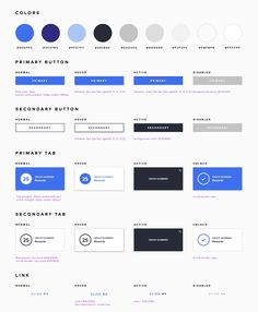 Web Design: Introduction and Working Examples of Atomic Design Dashboard Design, Ui Ux Design, Interface Design, Atom Dc, Web Layout, Layout Design, Atomic Betty, Atoms And Molecules For Kids, Form Design Web