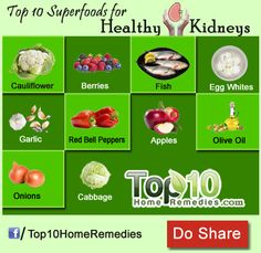 Top 10 Superfoods for Healthy Kidneys