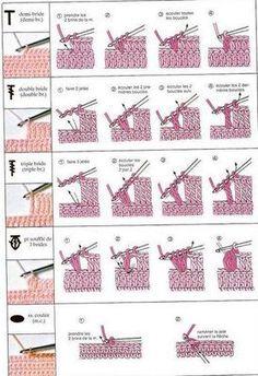 how useful: crochet symbol chart
