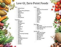 Low GI Food list combined with Weight Watchers zero points list. More foods could be added, these are just foods I enjoy. Low GI Food list combined with Weight Watchers zero points list. More foods could be added, these are just foods I enjoy. Low Gi Foods List, Low Glycemic Foods List, Fat Foods, Low Glycemic Vegetables, Low Glycemic Diet Plan, Glykämischen Index, Low Gi Diet, Meat Fruit, Lactose Free Diet