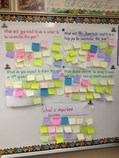 Spend a good chunk of time at the beginning of school answering these questions and share our opinions. We had great discussion! These charts will hang in our room all year to remind us of the expectations we have set for ourselves and our classroom. 5th Grade Classroom, Classroom Fun, Classroom Activities, Future Classroom, Classroom Norms, High School Classroom, Classroom Environment, Google Classroom, 1st Day Of School