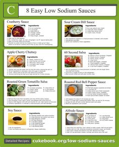 Sauces and condiments can be very high in sodium. This guide will show you 8 easy low sodium sauces that can be whipped up in a jiffy. Low Sodium Diet Plan, No Sodium Foods, Low Sodium Recipes, Low Sodium Snacks, Low Salt Snacks, Heart Healthy Diet, Heart Healthy Recipes, Healthy Foods, Salt Free Recipes