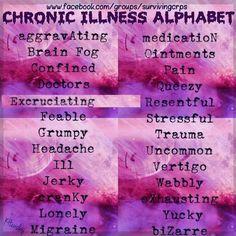 Do I Need Depression Medication Fibromyalgia Pain, Chronic Pain, Friedreich's Ataxia, I Hate Cancer, Trigeminal Neuralgia, Crps, Rheumatoid Arthritis, Autoimmune Arthritis, Depression Treatment