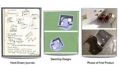 Visual Portfolios with bulb: a thorough look at blending analog and digital work!