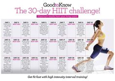 HIIT workouts: Easy interval training at home - goodtoknow