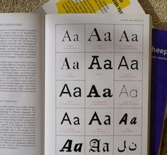 Vox-ATypI type classification