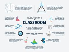 Education technology resources have transformed teaching & learning. Use our expertise to transform your classroom as well! Prusa I3, 3d Printing Service, Printing Services, 3d Prints, Educational Technology, Education Quotes, Curriculum, Investing, Blog