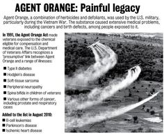 Birth orange vietnam agent defect war