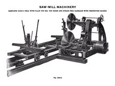 Google Image Result for http://upload.wikimedia.org/wikipedia/commons/e/e5/19th_century_knowledge_sawmills_and_lumber_complete_dixie_c_mill.PNG