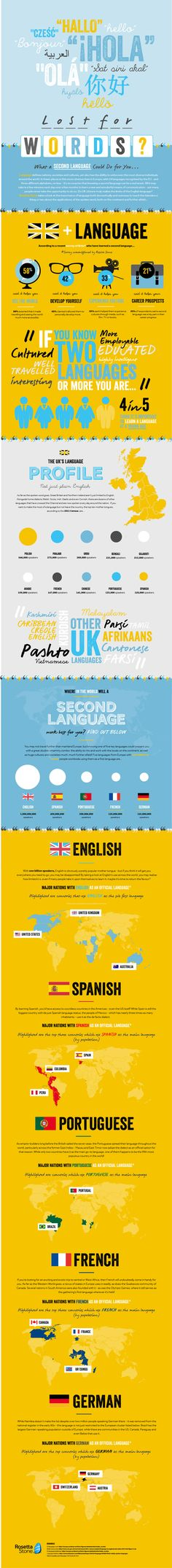 What can a second language do for you infographic
